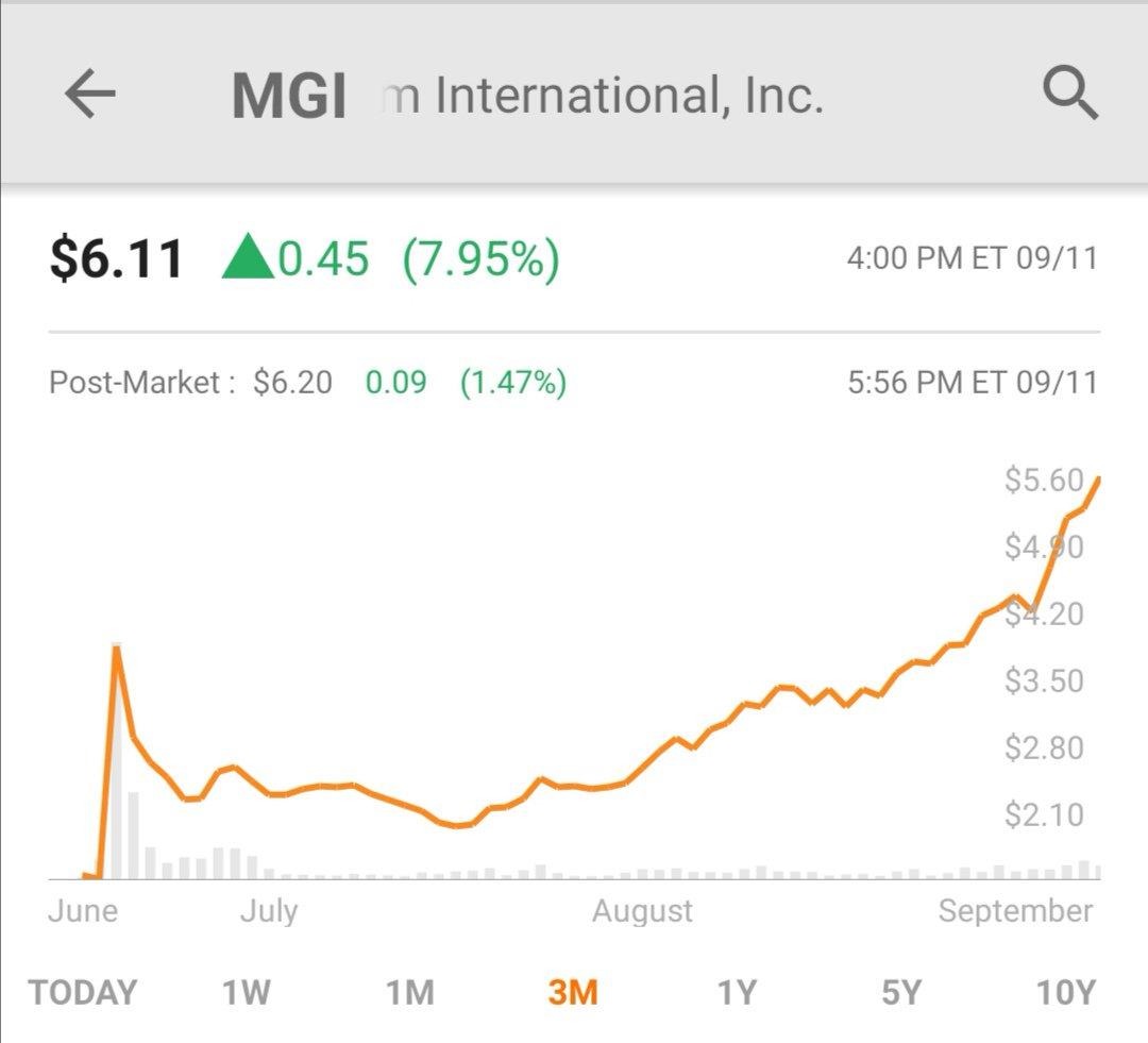 【悲報】マネーグラム株、仮想通貨になってしまうなんだこの上昇…