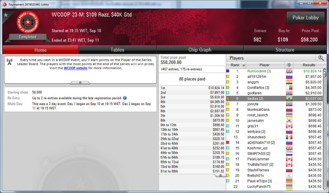 Winner! 🏆 I'm the World Champion! Shipped the $109 Razz! #WCOOP