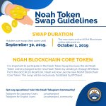Image for the Tweet beginning: Noah Coin holders! Here are