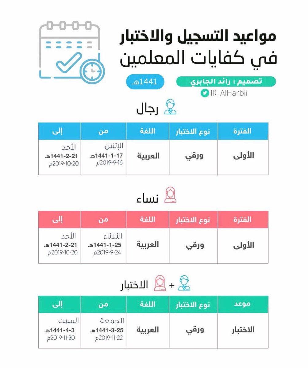 محمد الزارع Twitterren التسجيل في اختبار كفايات المعلمين