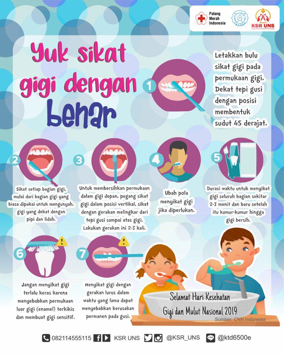 Tren Untuk Poster Kesehatan Gigi Dan Mulut Koleksi Poster