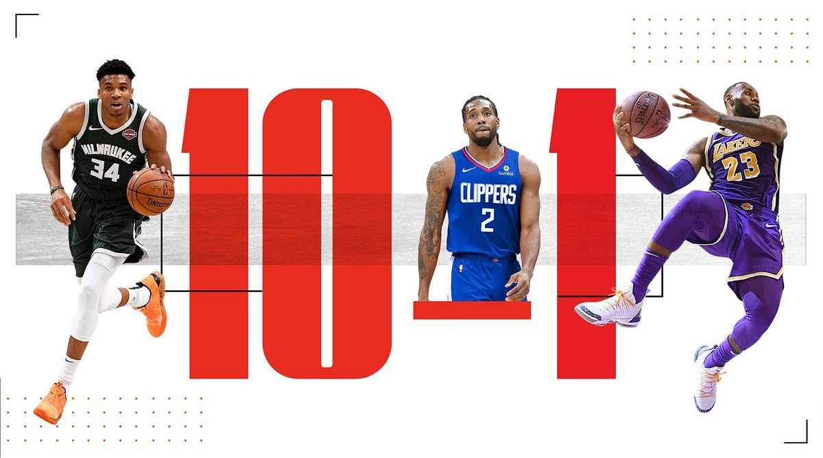 The Crossover On Twitter Here It Is Sinow S Top 100 Nba