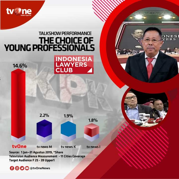 Talkshow performance, The Choice of Young Professionals. Terima kasih telah memilih Indonesia Lawyers Club sebagai acara talkshow pilihan pemirsa. Saksikan terus program Indonesia Lawyers Club & program lainnya di tvOne. #tvOneNews