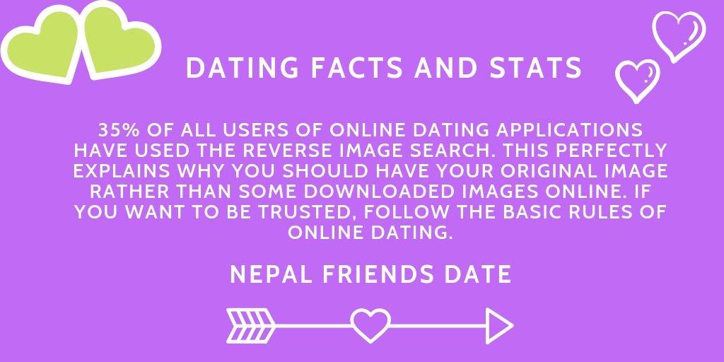 Storbritannien online dating stats