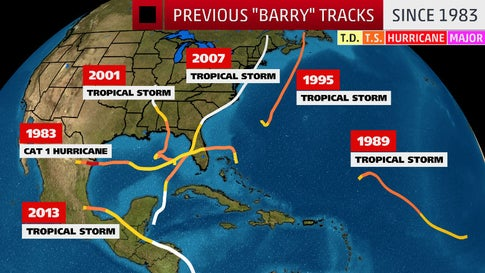 Tropical Storm Barry was a rapidly forming tropical cyclone that made landfall on Florida, United States, in early June 2007. The second named storm of the 2007 Atlantic hurricane season, Barry developed from a trough of low pressure in the southeaste...  https:// en.wikipedia.org/wiki/Tropical_ Storm_Barry_(2007)  … <br>http://pic.twitter.com/fx07V2ltOG