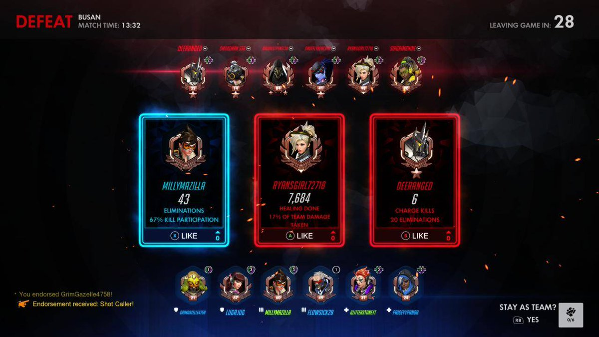 New Eliminations Personal best as Tracer! What's your best?  . . . . . #overwatch #highlight #killstreak #tracer #potg #playofthegame #game #gamer #games #gaming #gamers #personalbest #pb #highscore #coop #overwatcgleague #xboxone #filthycasual #consoleplayer #tracermain #meimain pic.twitter.com/oWVRF5wIE7