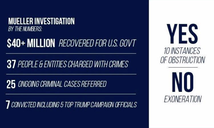 @realDonaldTrump @guypbenson @FoxNews One wonders if anybody at #FauxNews has ever READ the report.