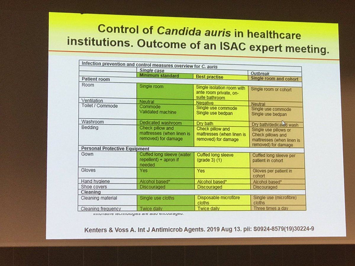 Good guidance on controlling C auris #ICPIC2019 @NikkiKenters<br>http://pic.twitter.com/K0n5kNbzqK