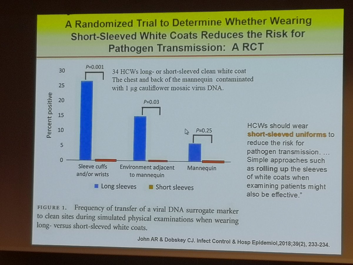 Evidence to show more contamination with long sleeves. #ICPIC2019 <br>http://pic.twitter.com/xTb0OhFDtS