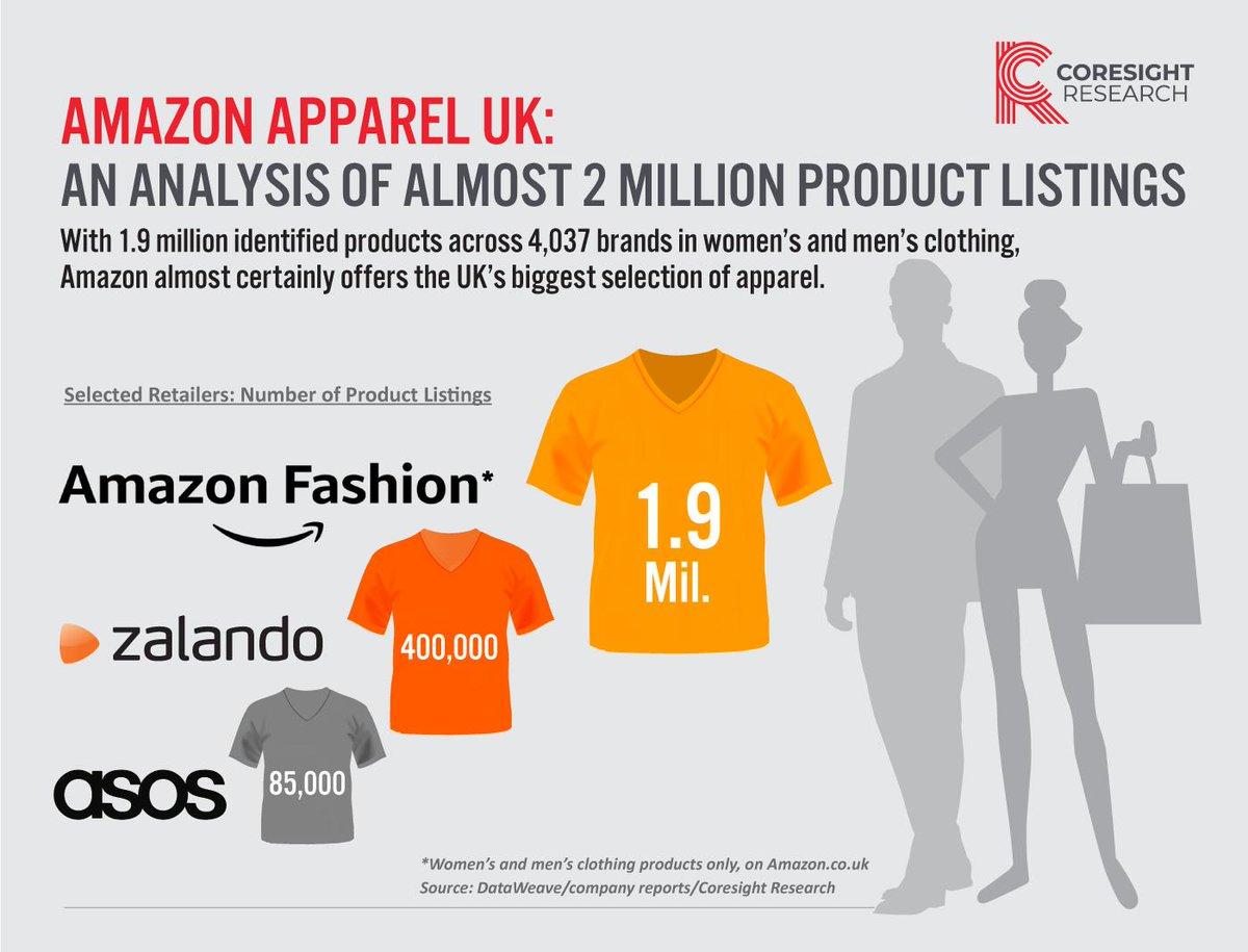 amazon uk sales estimator