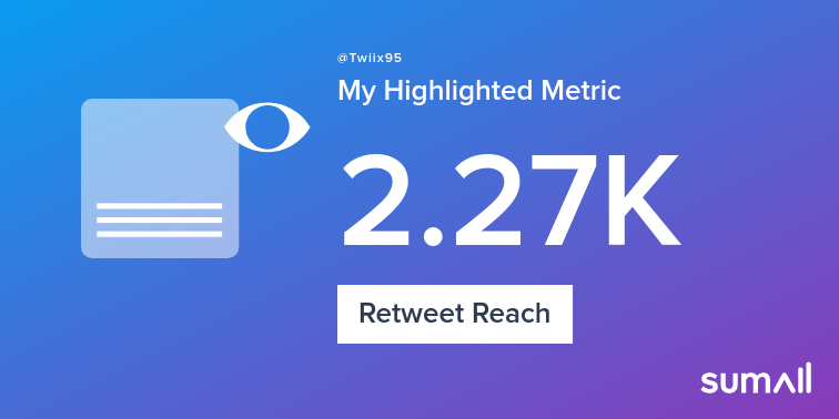 My week on Twitter : 6 Mentions, 27 Likes, 9 Retweets, 2.27K Retweet Reach, 4 Replies. See yours with  https:// sumall.com/performancetwe et?utm_source=twitter&utm_medium=publishing&utm_campaign=performance_tweet&utm_content=text_and_media&utm_term=0e30f0355b691f502e13debf  … <br>http://pic.twitter.com/n2m6rIMIL6