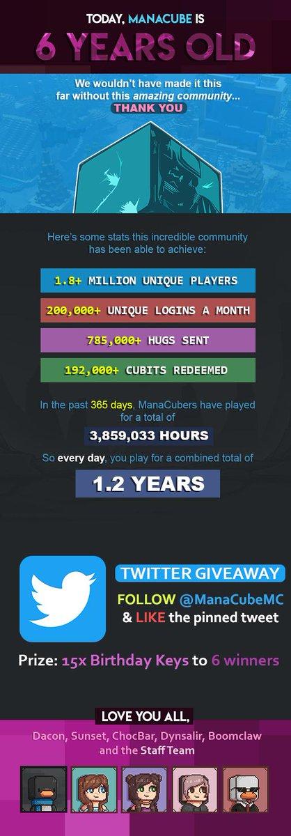 Minecraft dating διακομιστές IP