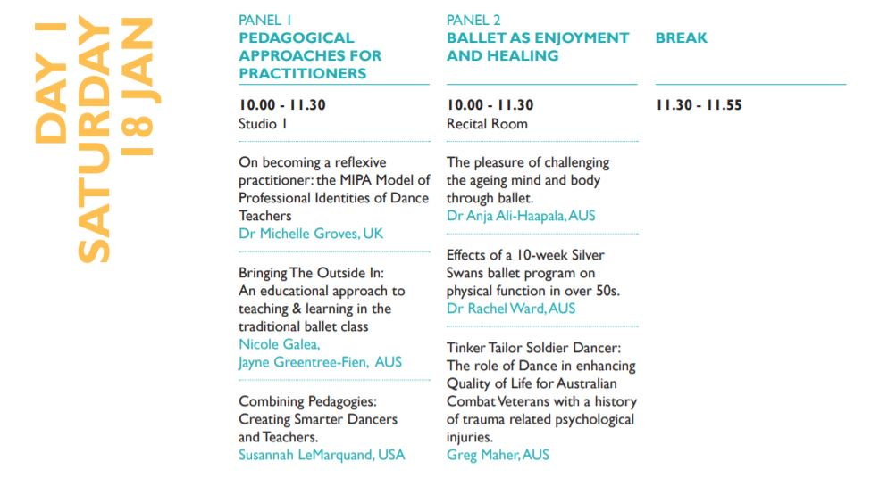 I'm really looking forward to sharing findings on older adults' experiences of 'pleasurable challenge' in the Ballet as enjoyment and healing session at @RADheadquarters 2020 Conference. What a great line-up!  https://t.co/JW2X6rNvD0 #ShapingbodiesShapingminds https://t.co/Q2pG3m8b5j