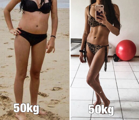 脂肪 見た目 女性 体 率