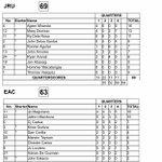 Image for the Tweet beginning: Final Score: JRU 69-63 EAC  #NCAASeason95