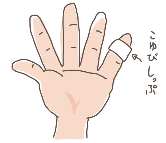 湿布 小指