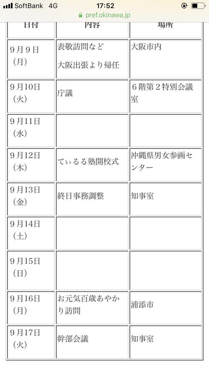 沖縄県知事は未だに宮古島の被害確認に行ってない。  同じ県知事でこんなに違いがあるとは。  #沖縄県知事 #玉城デニー