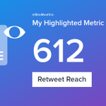My week on Twitter 🎉: 2 Mentions, 1 Like, 1 Retweet, 612 Retweet Reach, 6 New Followers. See yours with https://t.co/rF5y8MAPQu