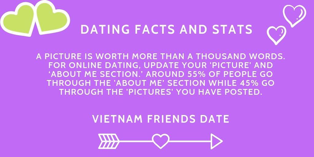 Dating vietnam online The 5