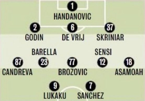 Lautaro for Sanchez.Lazaro for Candreva. Maybe.Biraghi for Asamoah. Maybe.Probably our best lineup.I don't see the need to go out with such a strong lineup considering we have Champions League midweek but I'm happy to see how this will play out.⚫️🔵