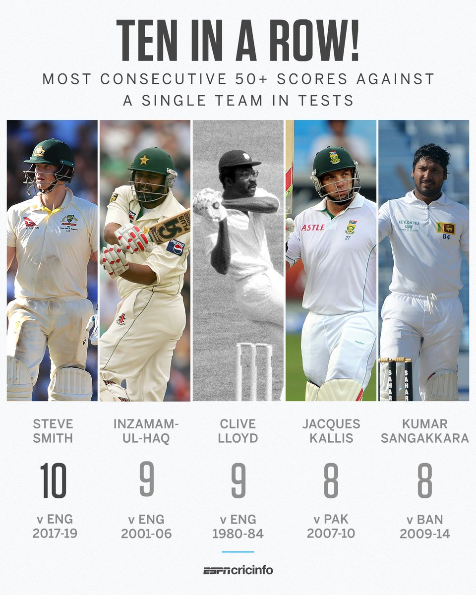 That's some streak by Steve Smith...    http:// es.pn/2019Ashes5LR       #ENGvAUS   #Ashes<br>http://pic.twitter.com/YXSg7HJ2cV