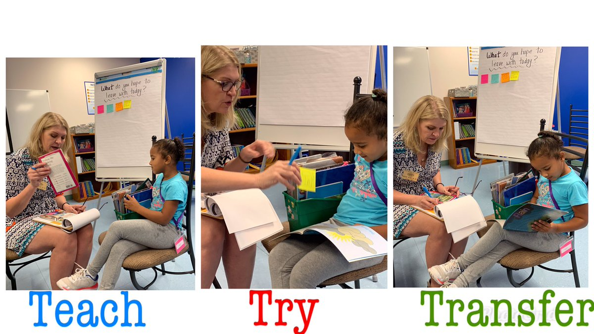 My first reading labsite of the year! The @NRiversideES Kinder/1st Grade Conferring Clinic was a huge success!  #tcrwp #kellerliteracy<br>http://pic.twitter.com/2asR5JxZPo