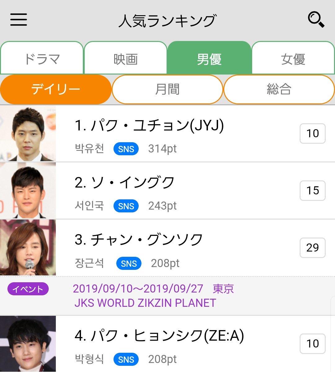 おはよういつも RT ポチッ💓 ありがとうね韓ドラ大辞典の人気投票今日も グンちゃんへの投票頑張りましょうね(≧∇≦)/韓ドラ大事典 Android iPhone  #チャン・グンソク#グンちゃん#スイッチ