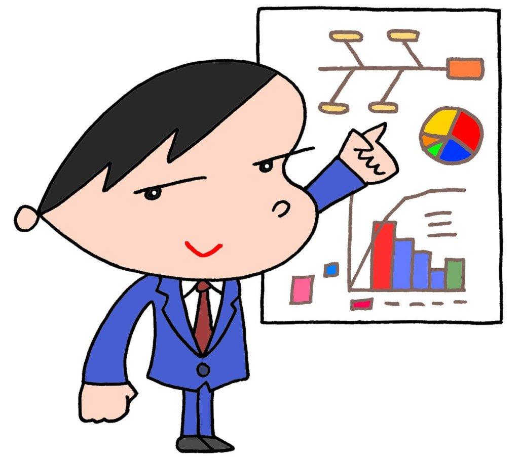 T Koni Pa Twitter ビジネスマンのイラスト Qcサークル活動 Qc手法 品質管理活動 成果発表 活動報告 T Co Jtlzkfini8