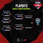 Image for the Tweet beginning: And the road to #ESLClashofNations