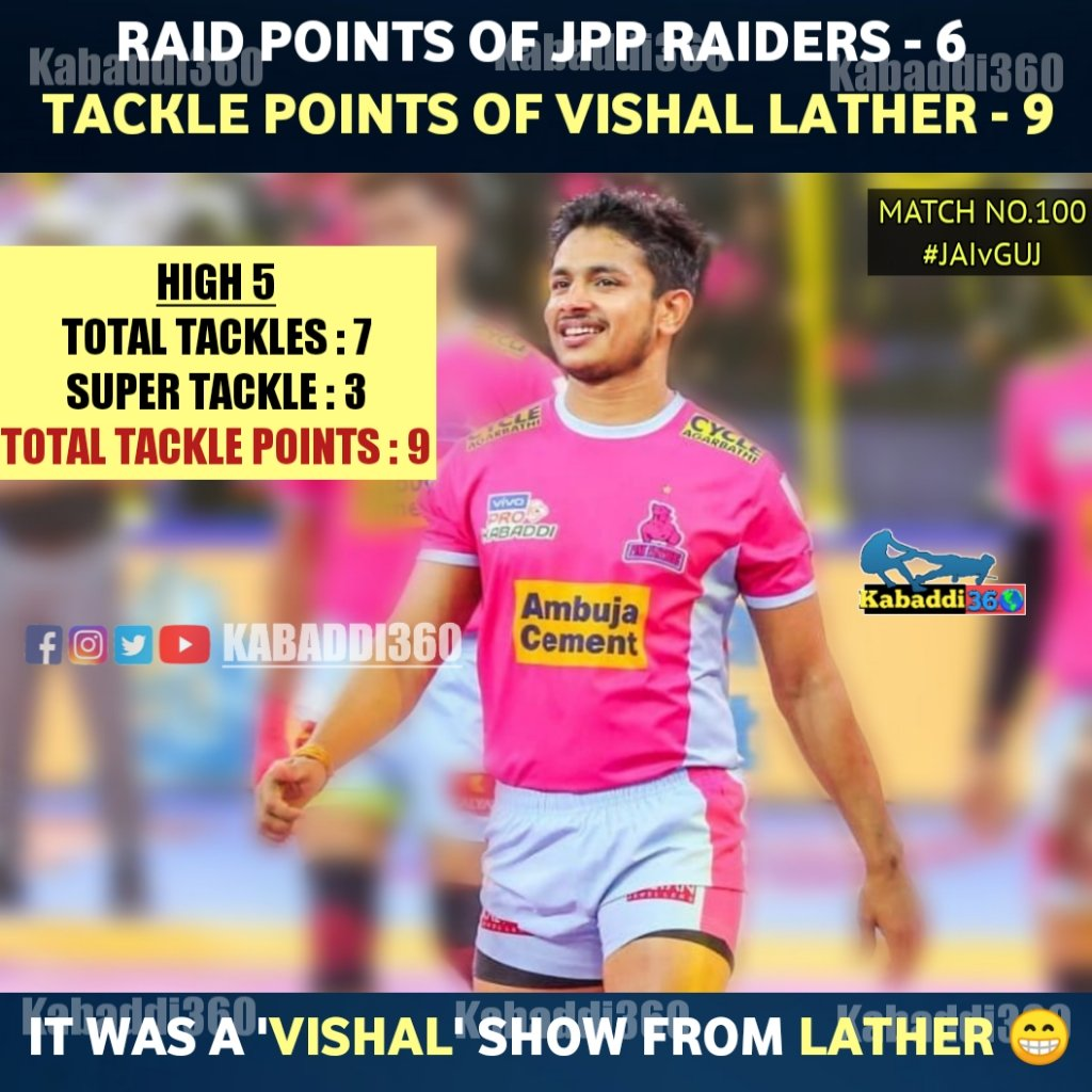 In a tied game against Gujarat Fortunegiants, Vishal Lather's tackles were successful in keeping opposition raiders quiet.  #VishalLather  #high5 #vivoprokabaddi  #IsseTouchKuchNahi  #pklwithkabaddi360