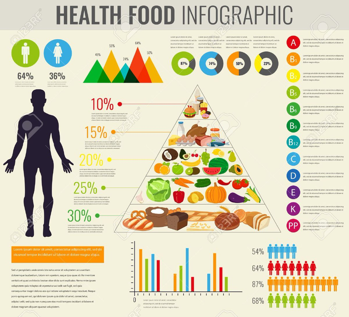 My Vital C On Twitter Health Food Infographic Food Pyramid Healthy Eating Concept Healthylife Healthyfood Healthylifestyle Healthyeating Healthyrecipes Nutrition Https T Co Wdjnnj1boo