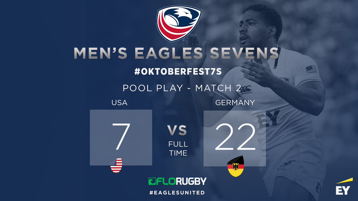 Not meant to be. One final game in the pool stages today at #Oktoberfest7s. NEXT UP | France at 1:30 PM ET WATCH on @florugby » bit.ly/2xRvDDf