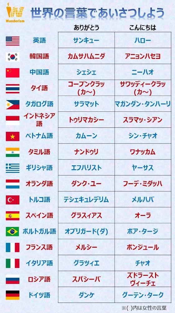 外国 語 ありがとう