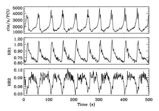 活動銀河核で観測された高速・周期的X線フレアもっと速い50秒周期のも以前に発見されて「ハートビート状態」と呼ばれてるのだとか。小型の活動銀河核GRS 1915 + 105放射と落下のバランスと推測されてるらしいけど、ほんとに脈拍みたいな…