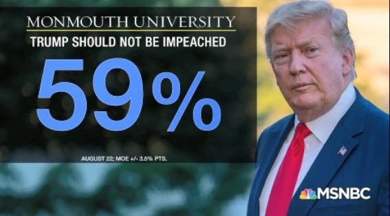.@MonmouthPoll: #Trump should not be impeached - 59% #AMJoy https://t.co/ycqih5UQ1d