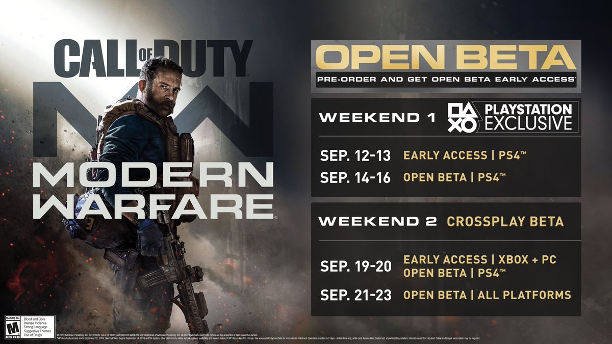 Call Of Duty News On Twitter And That S A Wrap On Weekend 1 Of The Call Of Duty Modern Warfare Beta The Modernwarfare Beta Returns For Weekend 2 On Ps4 Xbox One