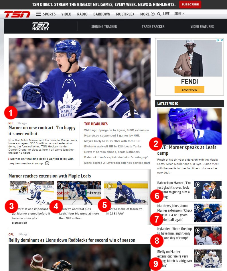 For those who doubt that TSN stands for:  TORONTO SPORTS NETWORK  Home page top 9 stories are Marner.  9.  Nine.  NINE.  N-I-N-E <br>http://pic.twitter.com/LKhTB0z0D8
