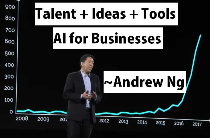 Link: https://blog.electroica.com/andrew-ng-talks-about-future-of-ai-at-amazon-re-mars-2019/…#andrewng #machinelearning #ArtificialIntelligence #business #futuretechnology #startups #aiusecase #aiprojects
