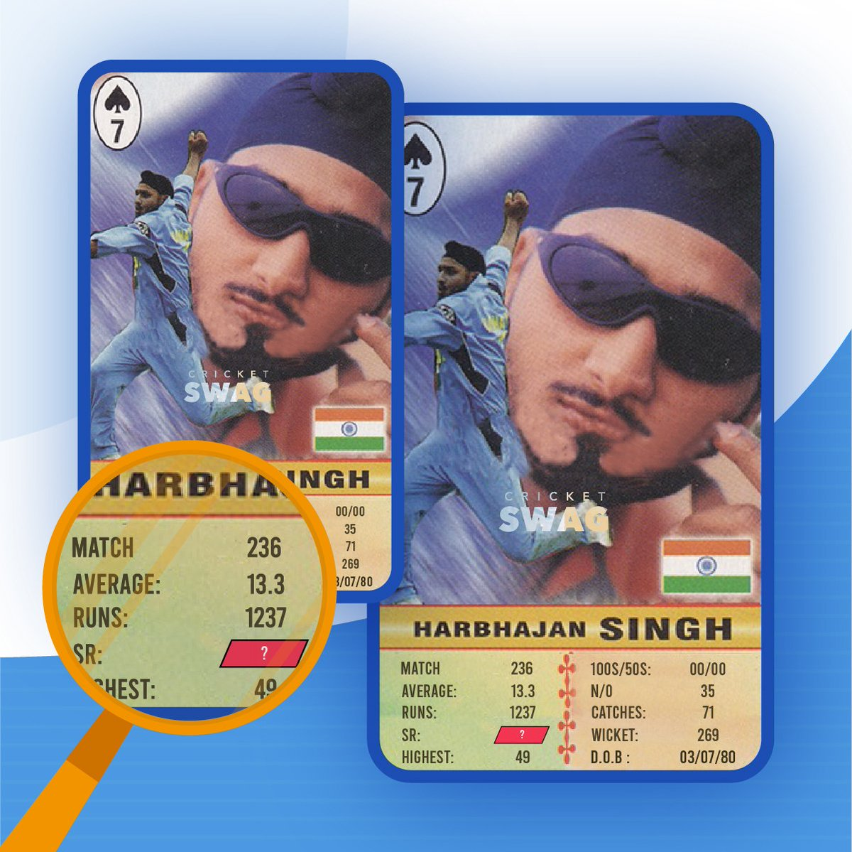 Guess the statistic that's blurred and stand a chance to win a cool 300₹!  Details of the contest   https:// bit.ly/2yImxsM      #GuessandWin #harbhajansingh #bowler #TeamIndia #CricketSwag #BleedBlue #ContestIndia #Contest #contestalert #ContestAlertIndia #contestgiveaway<br>http://pic.twitter.com/sm7Hak99bI