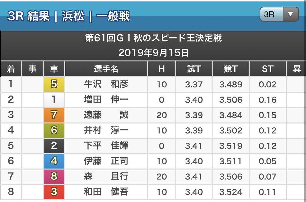 浜松オート 本日 の 結果 リプレイ