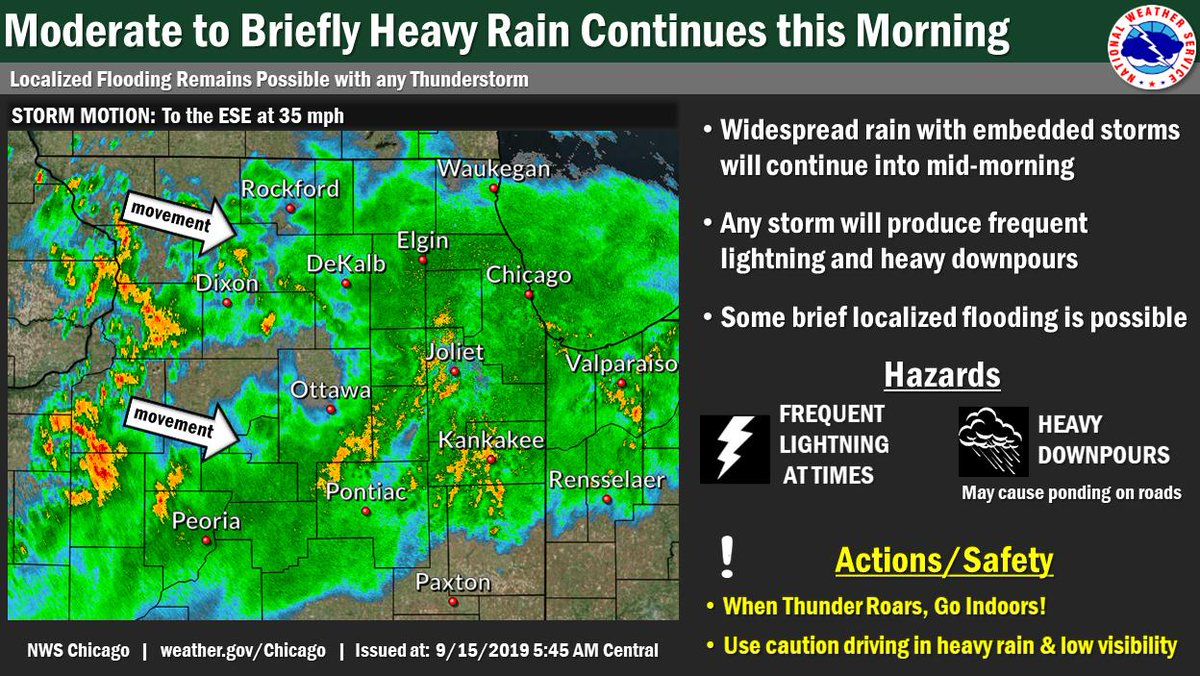 More rain expected to continue drenching area Sunday, beginning Monday weather should be dry and warm