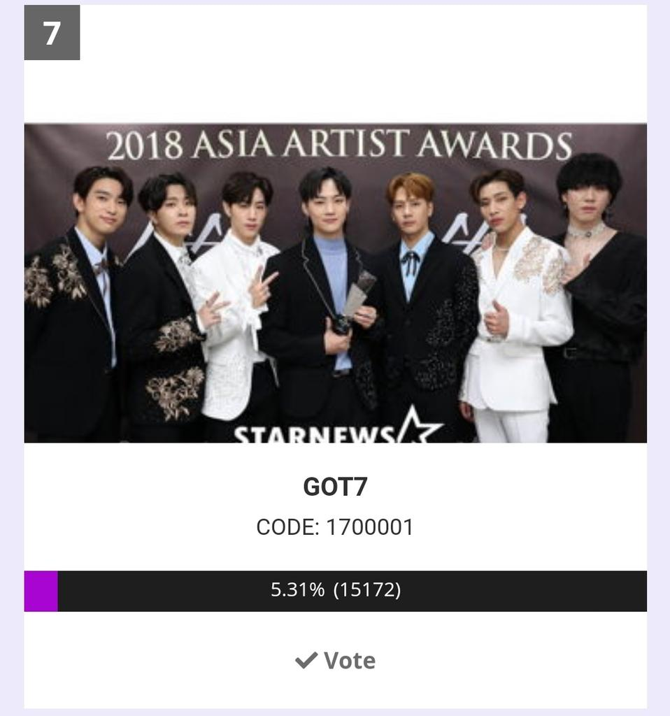 Ahgase are you voting in AAA. Anything could happen in last minute. So we should stay in TOP5 if possible in TOP3  Please make more accnts & vote. Its really easy  Let's give GOT7 the best. Inform about AAA to every ahgase  Link:  https:// aaavietnam2019.com.vn/pre-vote/korea ?type=singer&k=GOT7   …    https:// twitter.com/GOT7StreamTeam /status/1172940654902595584?s=19   … <br>http://pic.twitter.com/FlVWCoTZc8