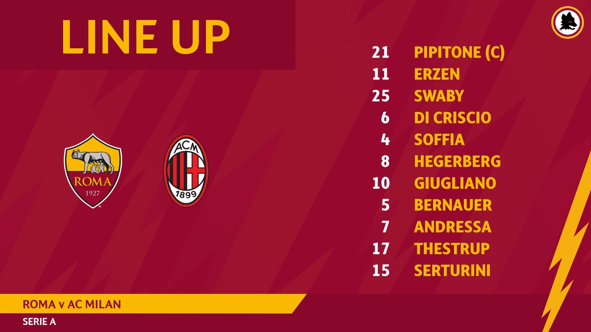 📋 | TEAM NEWS Our first XI of the season is in! Debuts for Kaja Erzen, Andrine Hegerberg, Manuela Giugliano, Andressa Alves and Amalie Thestrup! 👋 Daje! ⚡️ #ASRomaWomen