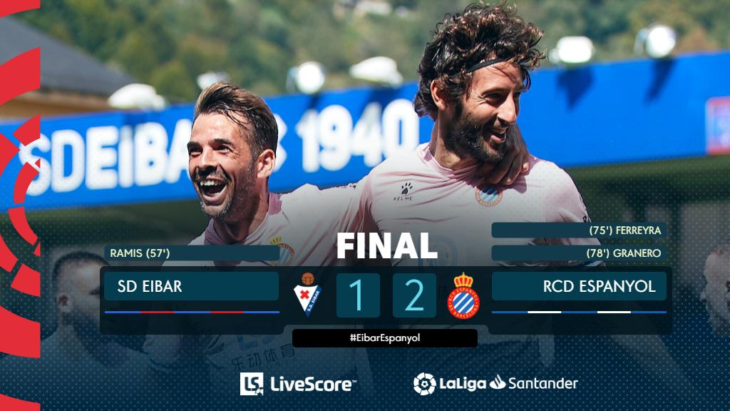 Eibar-Espanyol
