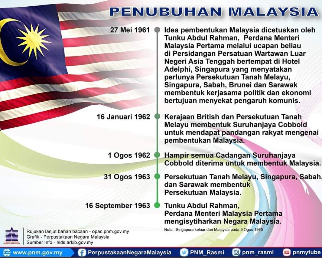 ايدي بن داود On Twitter Selamat Hari Malaysia