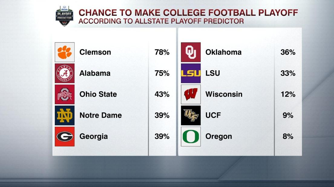 ESPN's 10 College Football Playoff Favorites After Week 3