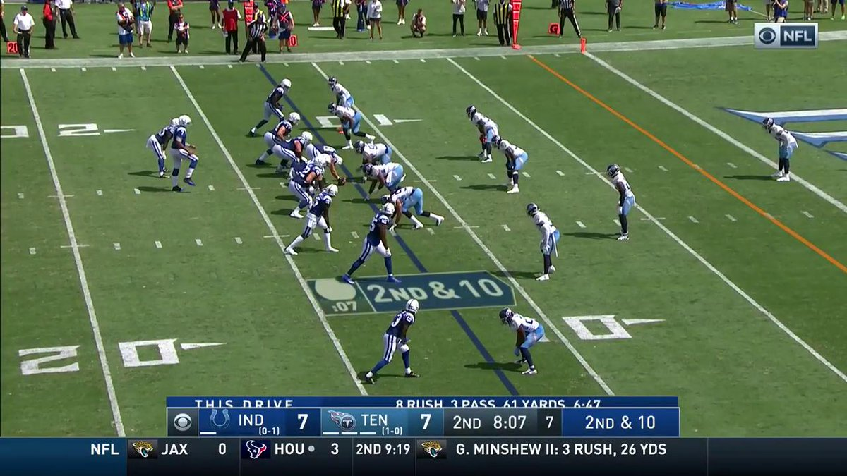 PARRIS CAMPBELL FOR SIX ‼️ #INDvsTEN https://t.co/BWgwTvo4uG