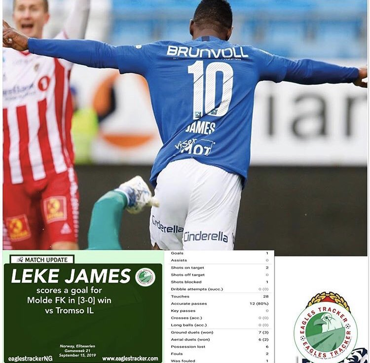 #Forward, Leke James @_lexyjames opened the scoring for #molde @moldefotball in their comfortable #norway #eliteserien win over #tromso #il ——————————- Click the link in our bio to watch the latest goals  —————————— #eaglestracker #match #goals #goal #update #naijafootball  <br>http://pic.twitter.com/tFXo4ir6a9