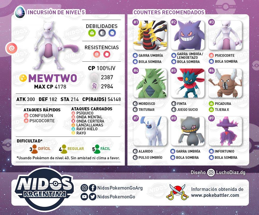 Mejores rivales para vencer a Mewtwo en las incursiones hecho por Nidos Pokémon GO Argentina