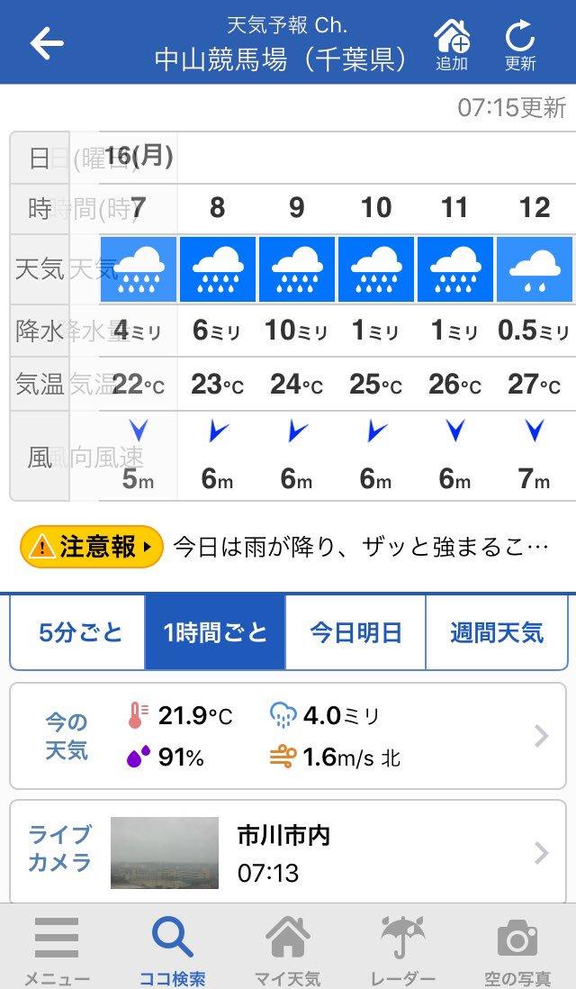 天気 予報 中山 競馬 場